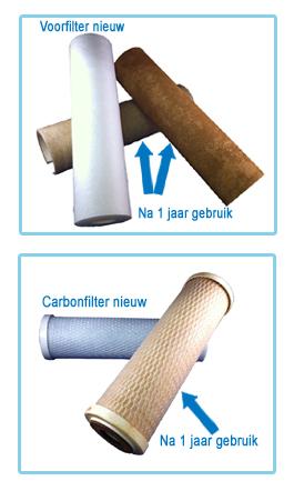 voorfilter koolstof filter